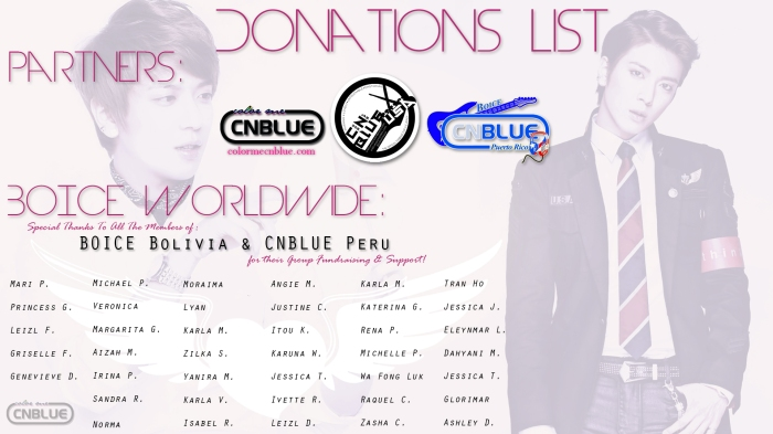 Donations List